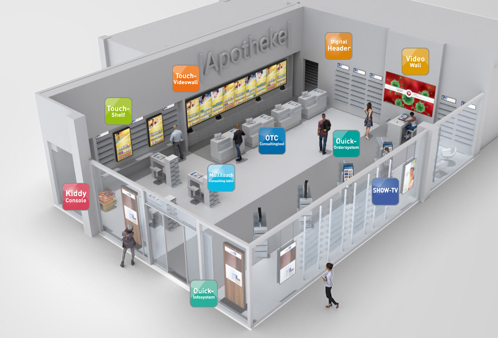 Interactive, digital pharmacy solutions from Optimum Media